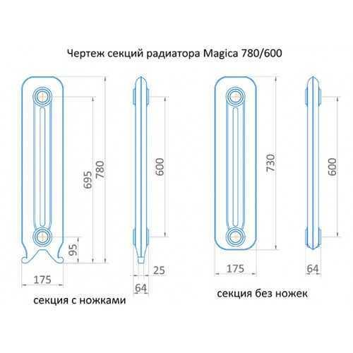 Радиатор чугунный Exemet Magica 780/600