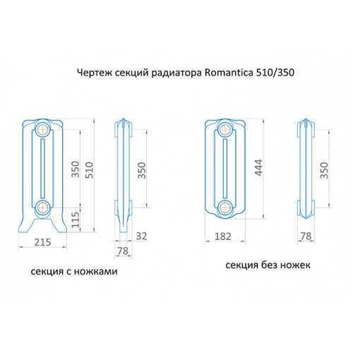 Радиатор чугунный Exemet Romantica 510/350