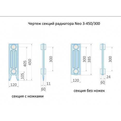 Радиатор чугунный трубчатый Exemet Neo 450/300