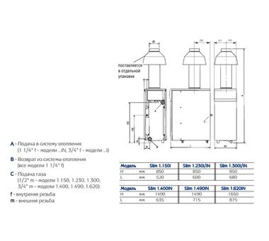 Газовый котел Baxi SLIM Baxi 1.400 iN